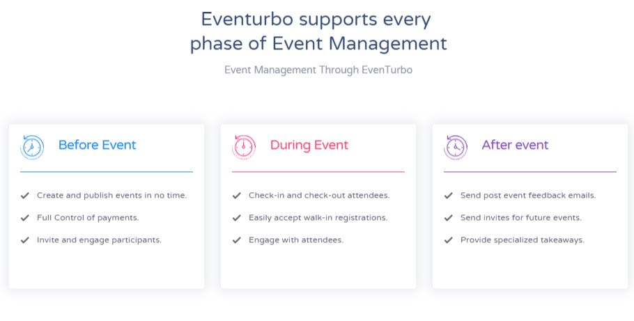 Eventurbo supports at every stage of Event